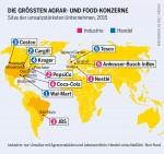 Die größten Agrar- und Foodkonzerne (Foto: Konzernatlas 2017)